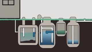 Aerobic Septic System Maintenance